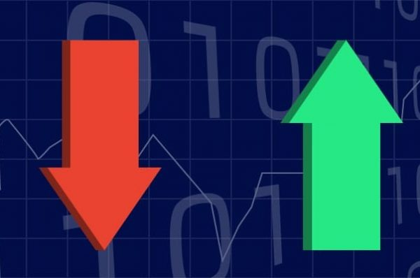 How to trade on IQ Option Software?