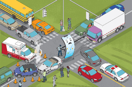 Creating a Traffic Control Plan